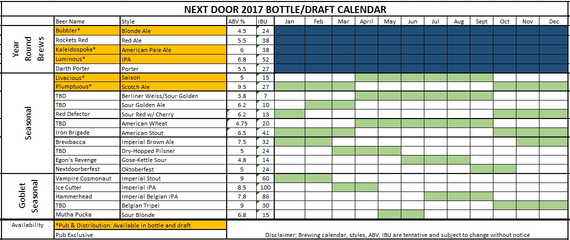 Draft-Bottle 2017 Calendar